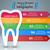 abstrakten · Zahn · Symbol · glücklich · Mund · lachen - stock foto © rwgusev
