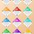 дизайна · список · 10 · бизнеса · Инфографика - Сток-фото © rwgusev