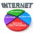 arama · Internet · world · wide · web · analiz - stok fotoğraf © stuartmiles