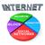 línea · world · wide · web · significado · Internet · venta - foto stock © stuartmiles