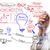 man drawing idea board of business process stock photo © suriyaphoto