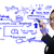człowiek · rysunek · pomysł · pokładzie · działalności · proces - zdjęcia stock © suriyaphoto