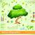 environmental infographic stock photo © vectomart